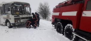 Стан доріг в Україні