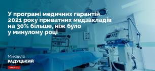 Радуцький маніпулює, розповідаючи про безоплатне лікування у приватних медзакладах – експерт
