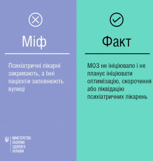 Мифы и факты