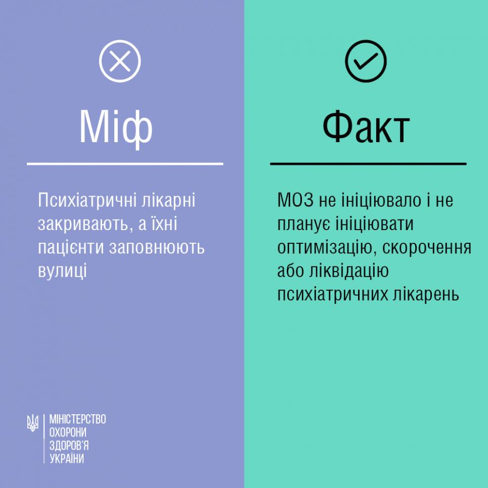 Міфи і факти